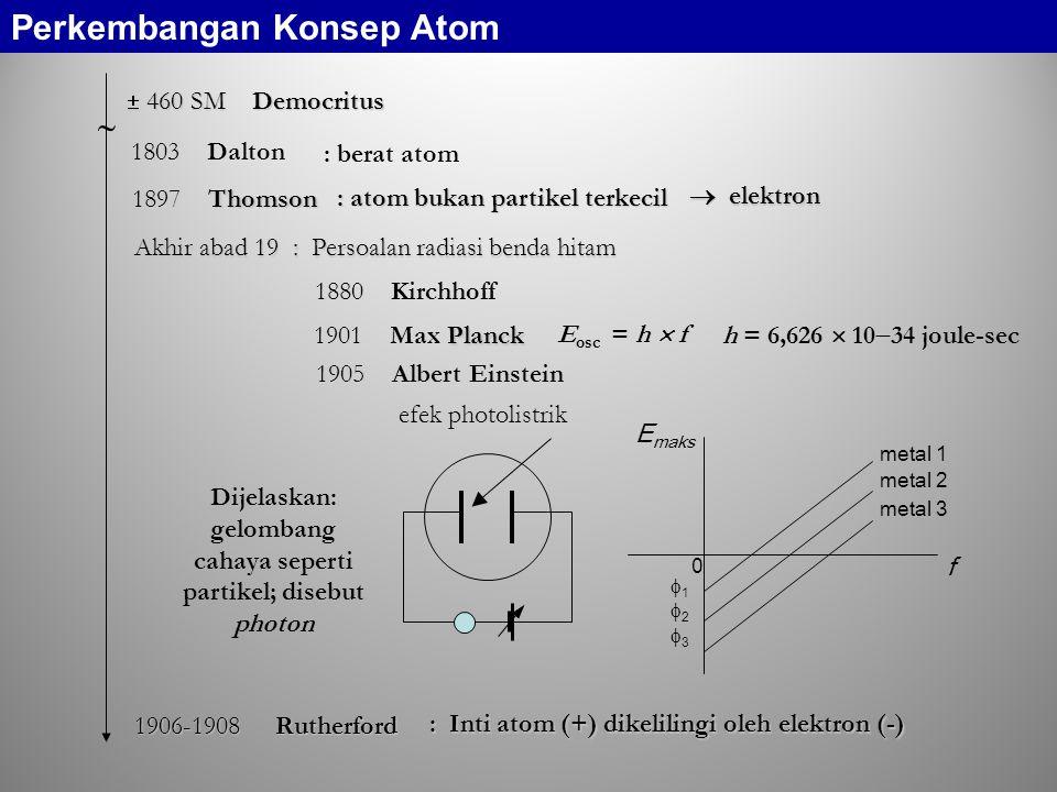 1913 Niels Bohr LYMAN BALMER PASCHEN tingkat energi 1 2 3 4 5 1923 Compton : photon dari sinar-X mengalami perubahan momentum saat berbenturan dengan elektron valensi.