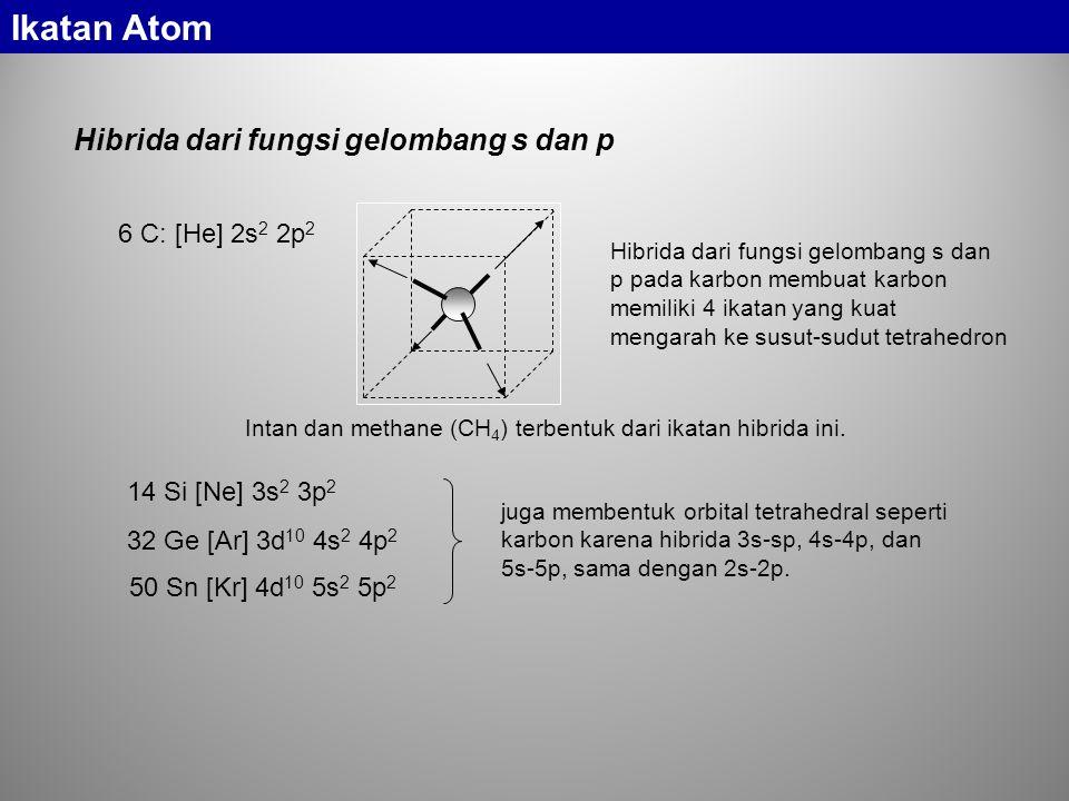 Hibrida dari fungsi gelombang s dan p 6 C: [He] 2s 2 2p 2 Hibrida dari fungsi gelombang s dan p pada karbon membuat karbon memiliki 4 ikatan yang kuat mengarah ke susut-sudut tetrahedron Intan dan methane (CH 4 ) terbentuk dari ikatan hibrida ini.
