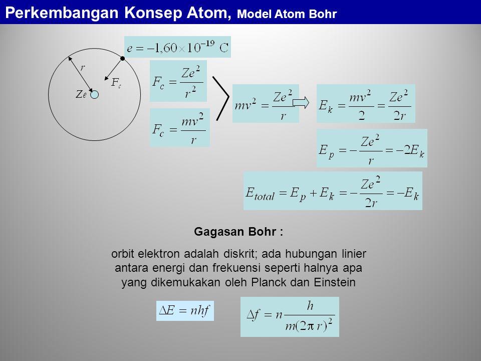 Ze r FcFc Gagasan Bohr : orbit elektron adalah diskrit; ada hubungan linier antara energi dan frekuensi seperti halnya apa yang dikemukakan oleh Planck dan Einstein Perkembangan Konsep Atom, Model Atom Bohr