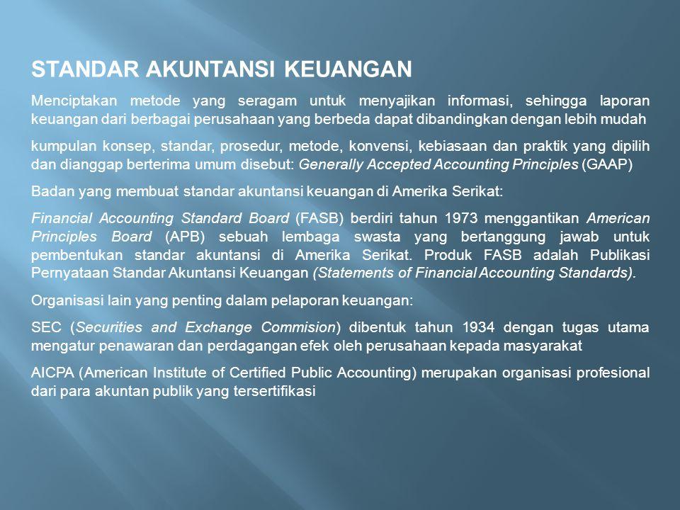 Organisasi Profesi Akuntansi di Indonesia: IAI (Ikatan Akuntan Indonesia), didirikan 23 Desember 1957.