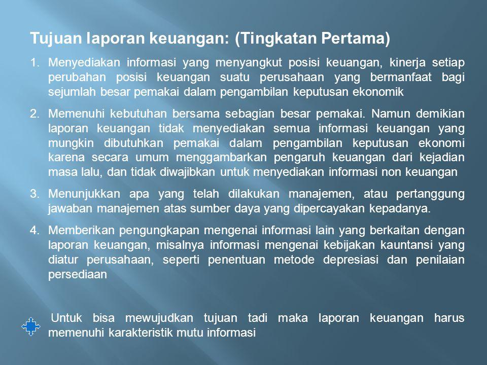 Karakteristik Mutu Informasi (Tingkatan Kedua) 1.Dapat dipahami 2.Relevan 3.Keandalan 4.Daya banding 5.Konsistesi Primary Qualities Secondary Qualities Keandalan Daya uji Netral Jujur Elemen Laporan keuangan: 1.Aktiva 2.Hutang 3.Modal 4.Pendapatan 5.Biaya 6.Laba/Rugi Relevan Nilai prediksi Nilai feedback Tepat waktu