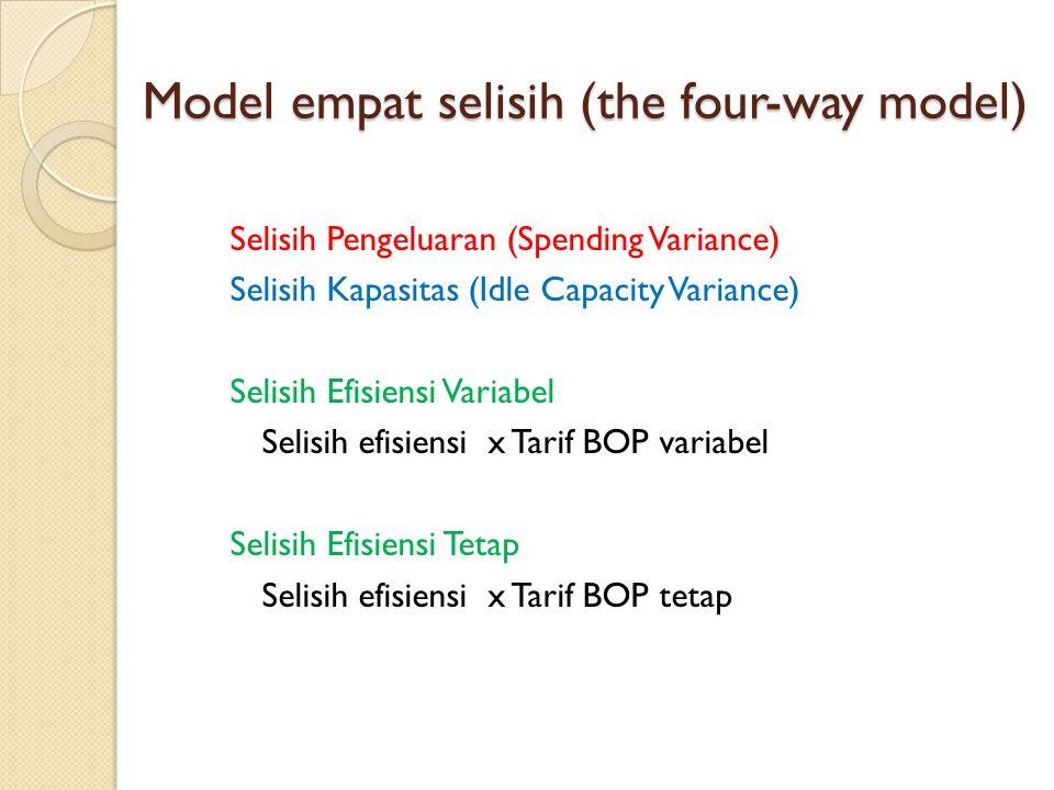 Model empat selisih (the four-way model) Selisih Pengeluaran (Spending Variance) Selisih Kapasitas (Idle Capacity Variance) Selisih Efisiensi Variabel