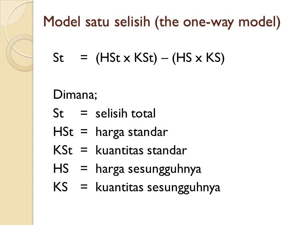 Model dua selisih (the two-way model)  Selisih Terkendalikan (controllable variance); BOP Sesungguhnyaxxx BOP tetap pada kapasitas normalxxx BOP variabel sesungguhnyaxxx BOP variabel pada jam standarxxx Selisih terkendalikanxxx  Selisih Volume (volume variance) Jam tenaga kerja pada kapasitas normalxxx Jam tenaga standarxxx Selisih volumexxx Tarif BOP tetapxxx Selisih Volumexxx