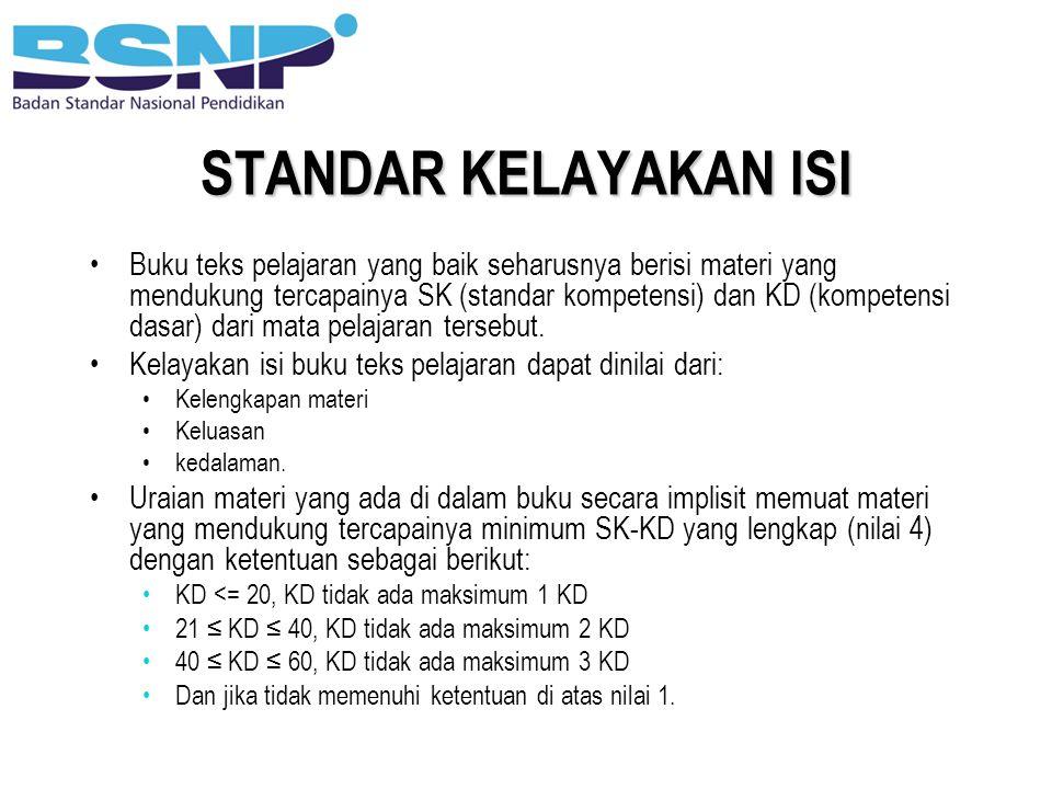 STANDAR KELAYAKAN ISI (Lanj.) SK-KD tidak dituliskan secara eksplisit di dalam buku teks Kedalaman materi: uraian materi mendukung tercapainya minimum KD dan sesuai dengan tingkat pendidikan peserta didik.