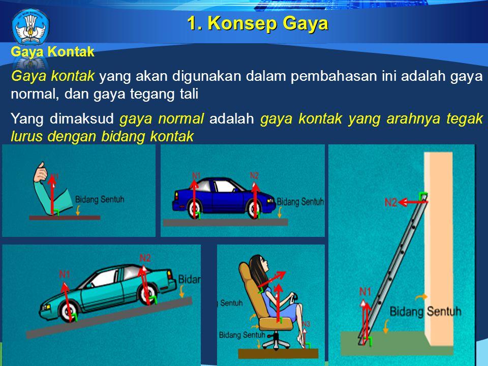 T  0 Gaya tegang tali adalah gaya pada tali ketika tali sedang tegang.
