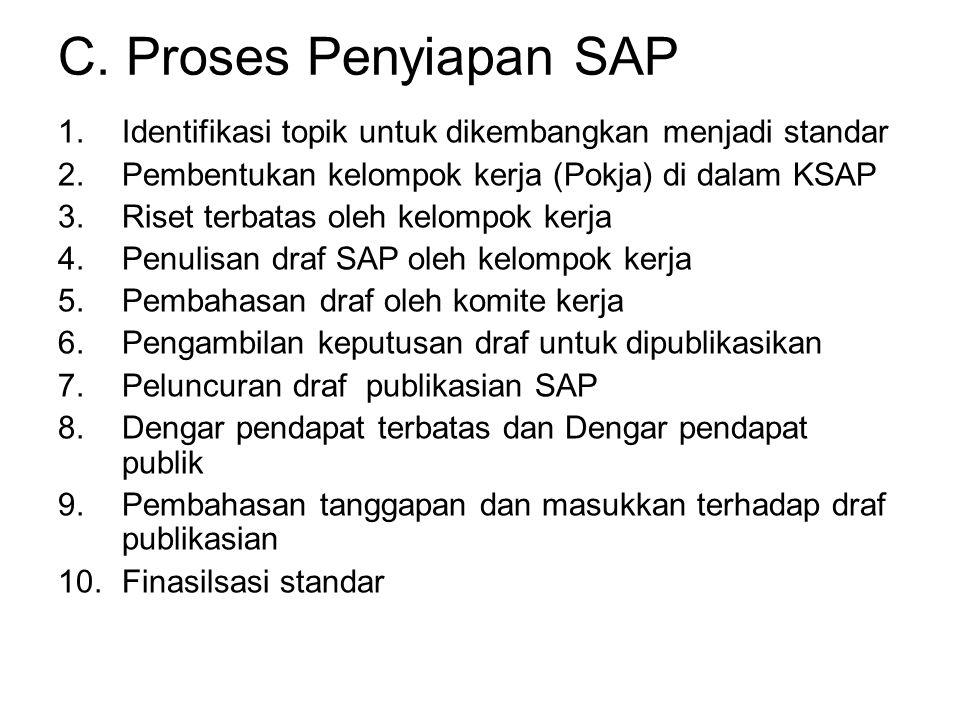 C. Proses Penyiapan SAP 1.Identifikasi topik untuk dikembangkan menjadi standar 2.Pembentukan kelompok kerja (Pokja) di dalam KSAP 3.Riset terbatas ol