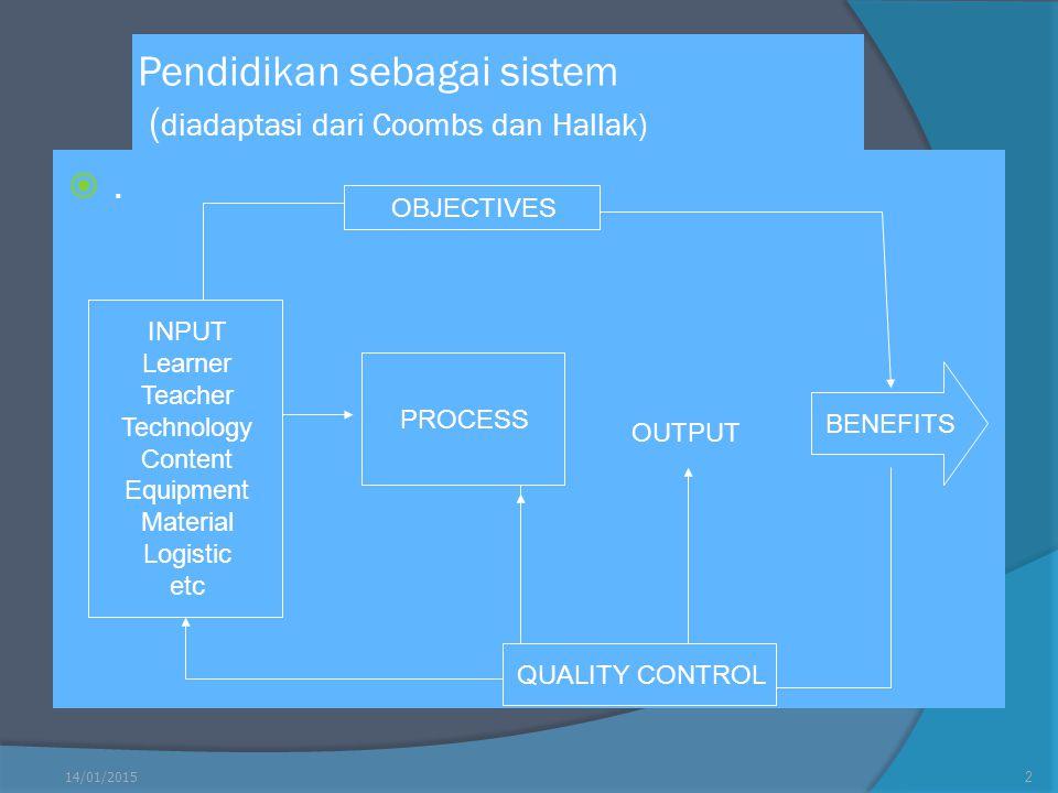 Pendidikan sebagai sistem ( diadaptasi dari Coombs dan Hallak) .. 14/01/20152 INPUT Learner Teacher Technology Content Equipment Material Logistic e