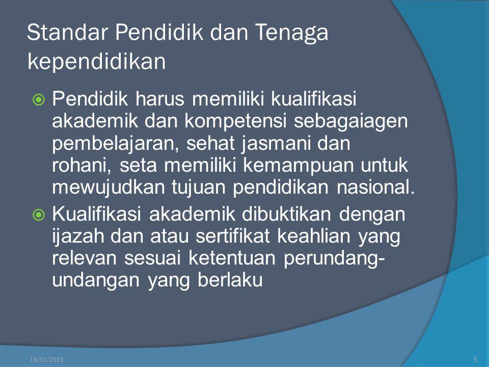 Kompetensi yang harus dimiliki oleh pendidik A.Kompetensi pedagogik B.