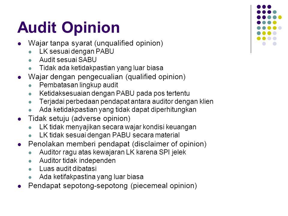 Audit Opinion Wajar tanpa syarat (unqualified opinion) LK sesuai dengan PABU Audit sesuai SABU Tidak ada ketidakpastian yang luar biasa Wajar dengan p