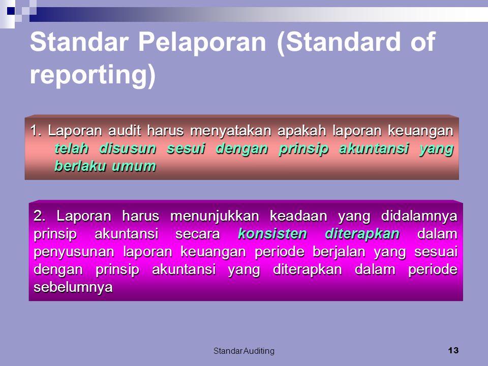 """Standar Auditing12 """" Standar tersebut mengharuskan kami untuk merencanakan dan melaksanakan audit agar kami memperoleh keyakinan memadai bahwa laporan"""