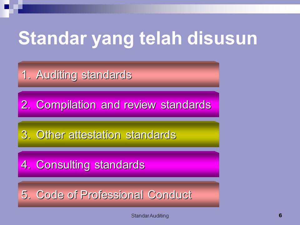 Standar Auditing6 Standar yang telah disusun 1.Auditing standards 2.Compilation and review standards 3.Other attestation standards 4.Consulting standards 5.Code of Professional Conduct