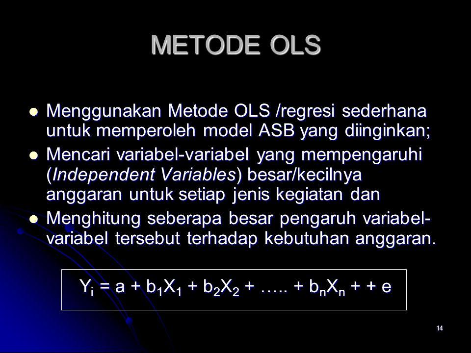 14 METODE OLS Menggunakan Metode OLS /regresi sederhana untuk memperoleh model ASB yang diinginkan; Menggunakan Metode OLS /regresi sederhana untuk me
