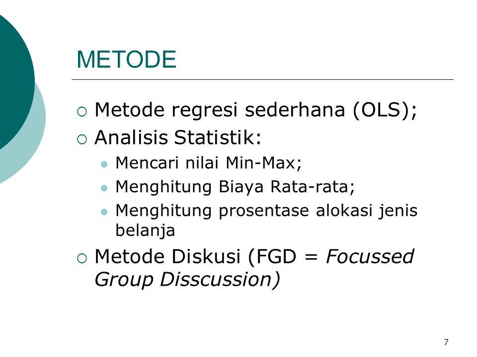 7 METODE  Metode regresi sederhana (OLS);  Analisis Statistik: Mencari nilai Min-Max; Menghitung Biaya Rata-rata; Menghitung prosentase alokasi jeni