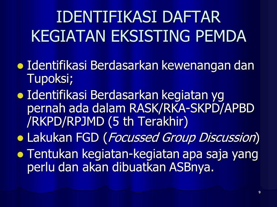 9 IDENTIFIKASI DAFTAR KEGIATAN EKSISTING PEMDA Identifikasi Berdasarkan kewenangan dan Tupoksi; Identifikasi Berdasarkan kewenangan dan Tupoksi; Ident