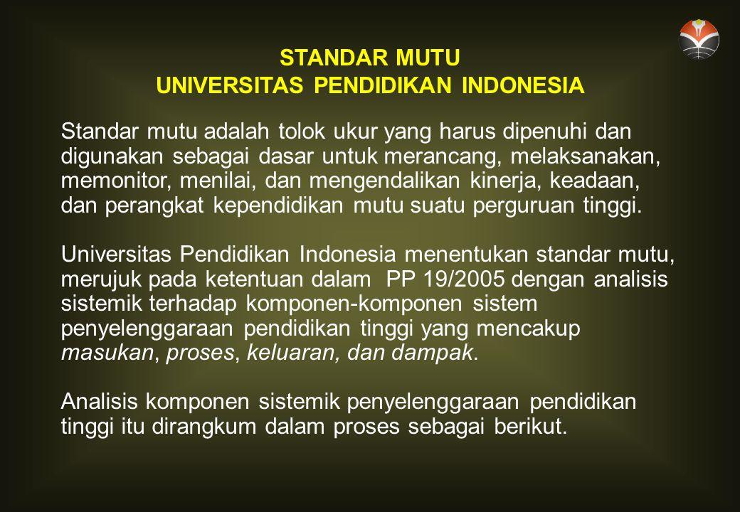 STANDAR MUTU UNIVERSITAS PENDIDIKAN INDONESIA Standar mutu adalah tolok ukur yang harus dipenuhi dan digunakan sebagai dasar untuk merancang, melaksanakan, memonitor, menilai, dan mengendalikan kinerja, keadaan, dan perangkat kependidikan mutu suatu perguruan tinggi.