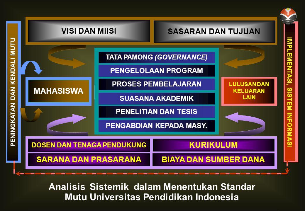 Standar 14.Sistem Jaminan Mutu Internal 1.Universitas memiliki Satuan Penjaminan Mutu (SPM).