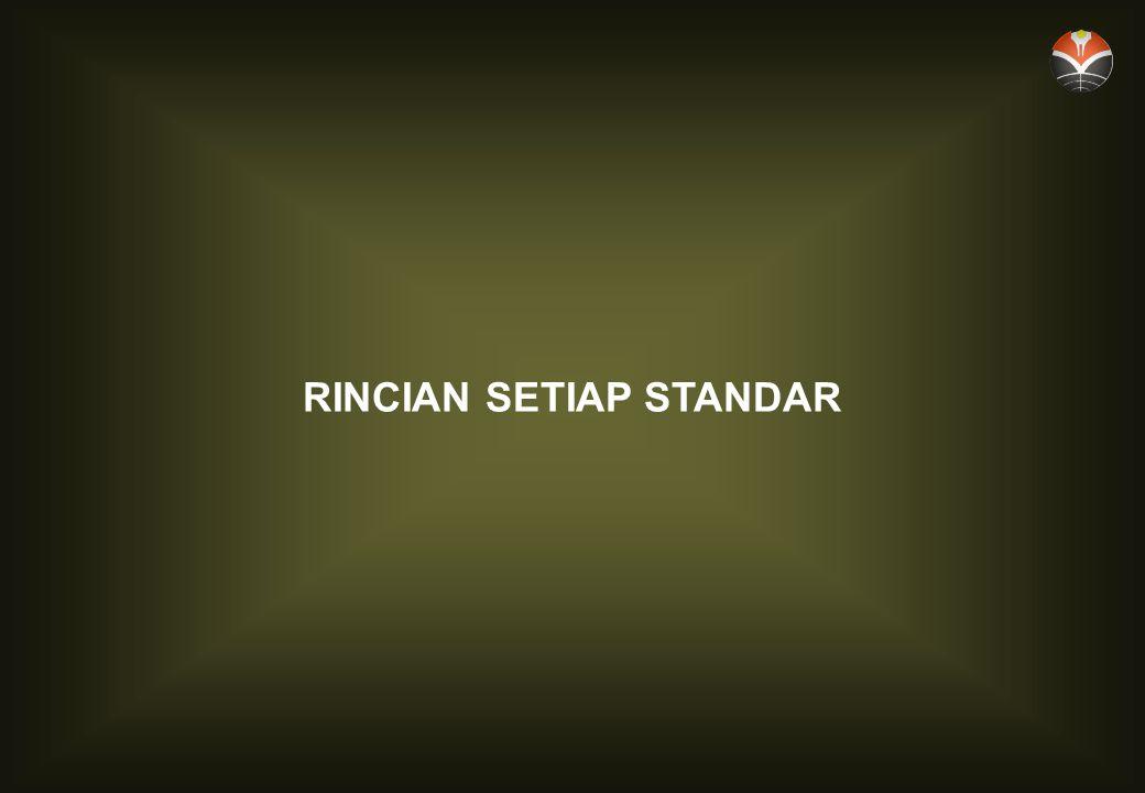RINCIAN SETIAP STANDAR