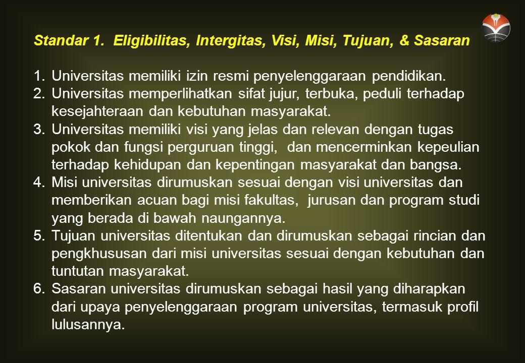 Standar 2.Kemahasiswaan 1.Universitas memiliki sistem rekrutmen dan seleksi calon mahasiswa.