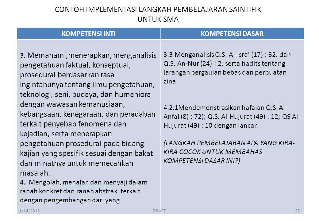 CONTOH IMPLEMENTASI LANGKAH PEMBELAJARAN SAINTIFIK UNTUK SMA KOMPETENSI INTIKOMPETENSI DASAR 3.