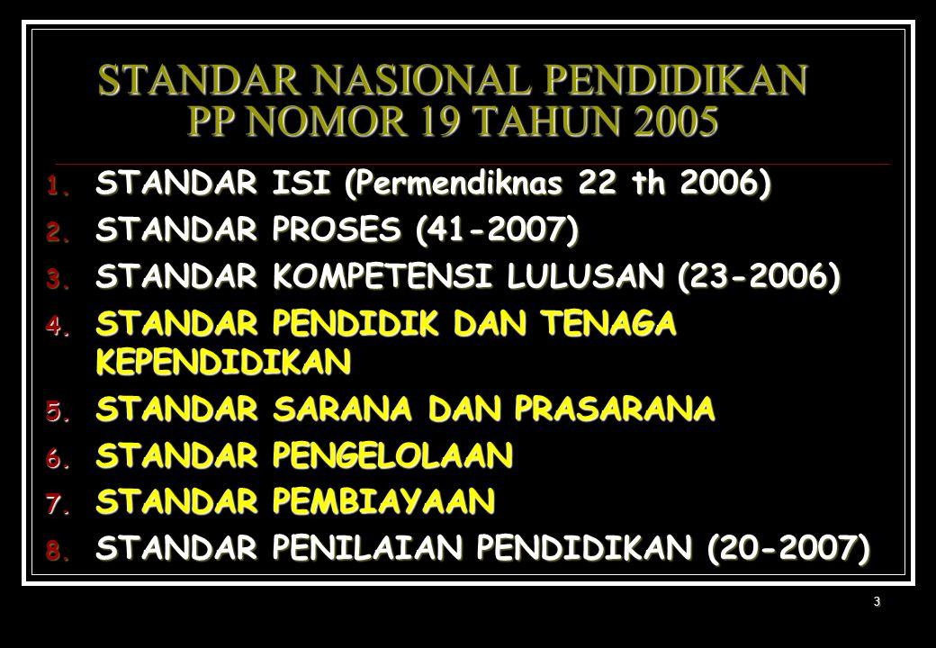 3 STANDAR NASIONAL PENDIDIKAN PP NOMOR 19 TAHUN 2005 1.