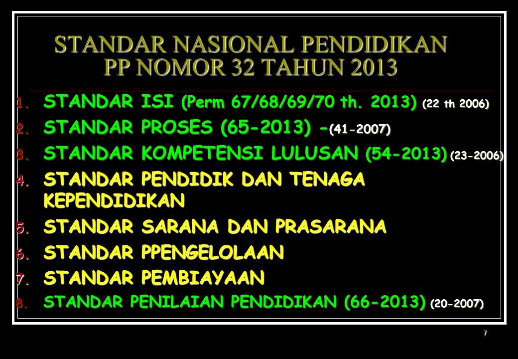 7 STANDAR NASIONAL PENDIDIKAN PP NOMOR 32 TAHUN 2013 1.