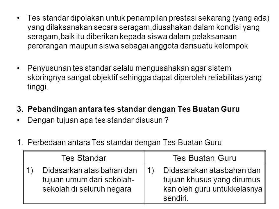 Tes StandarTes Buatan Guru 2)Mencakup aspek yang luasdan pengetahuan atau ketrampilan dengan hanya sedikit butir tes untuk setiap ketrampilan atau topik 3)Disusun dengan kelengkapan staf profesor, pembahas, editor,butir tes 4)Menggunakan butir-butir tes yang sudah diujicobakan (try out), dianalisis dan direvisi sebelum menjadi sebuah tes 5)Mempunyai reliabilitas yang tinggi 6)Dimungkinkan menggunakan norma untuk seluruh negara 2)Dapat terjadi hanya mencakup pengetahuan atau ketrampilan yang sempit 3)Biasanya disusun sendiri oleh guru dengan sedikitatautanpabantuanorang lain/tenaga ahli 4)Jarang-jarang menggunakan butir-butir tes yang sudah diujicobakan, dianalisis, dan direvisi 5)Mempunyai reliabilitas sedang atau rendah 6)Norma kelompok terbatas kelas tertentu