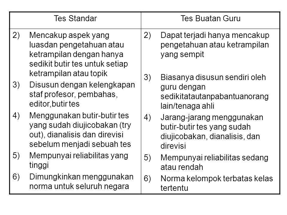 Tes StandarTes Buatan Guru 2)Mencakup aspek yang luasdan pengetahuan atau ketrampilan dengan hanya sedikit butir tes untuk setiap ketrampilan atau top