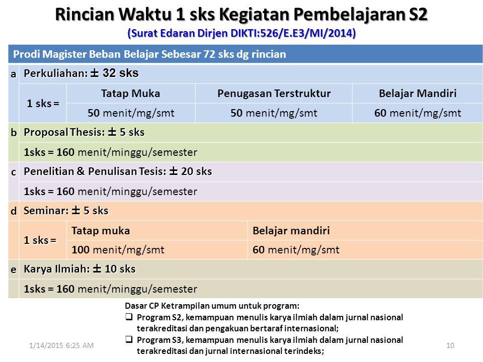 Rincian Waktu 1 sks Kegiatan Pembelajaran S2 (Surat Edaran Dirjen DIKTI:526/E.E3/MI/2014) Prodi Magister Beban Belajar Sebesar 72 sks dg rincian a Per