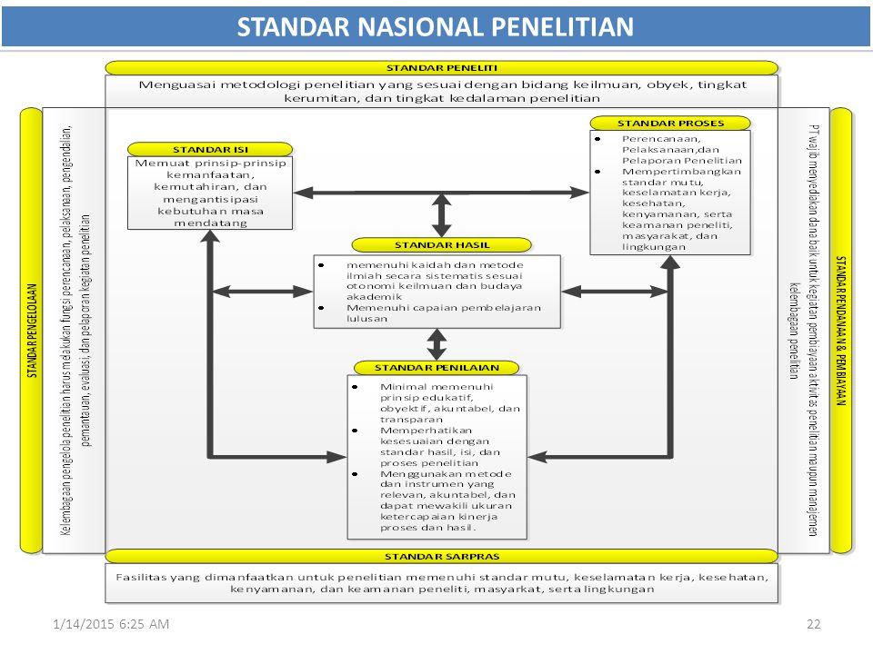 1/14/2015 6:27 AM22 STANDAR NASIONAL PENELITIAN