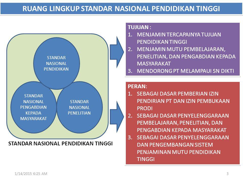3 STANDAR NASIONAL PENGABDIAN KEPADA MASYARAKAT STANDAR NASIONAL PENELITIAN STANDAR NASIONAL PENDIDIKAN TUJUAN : 1.MENJAMIN TERCAPAINYA TUJUAN PENDIDI