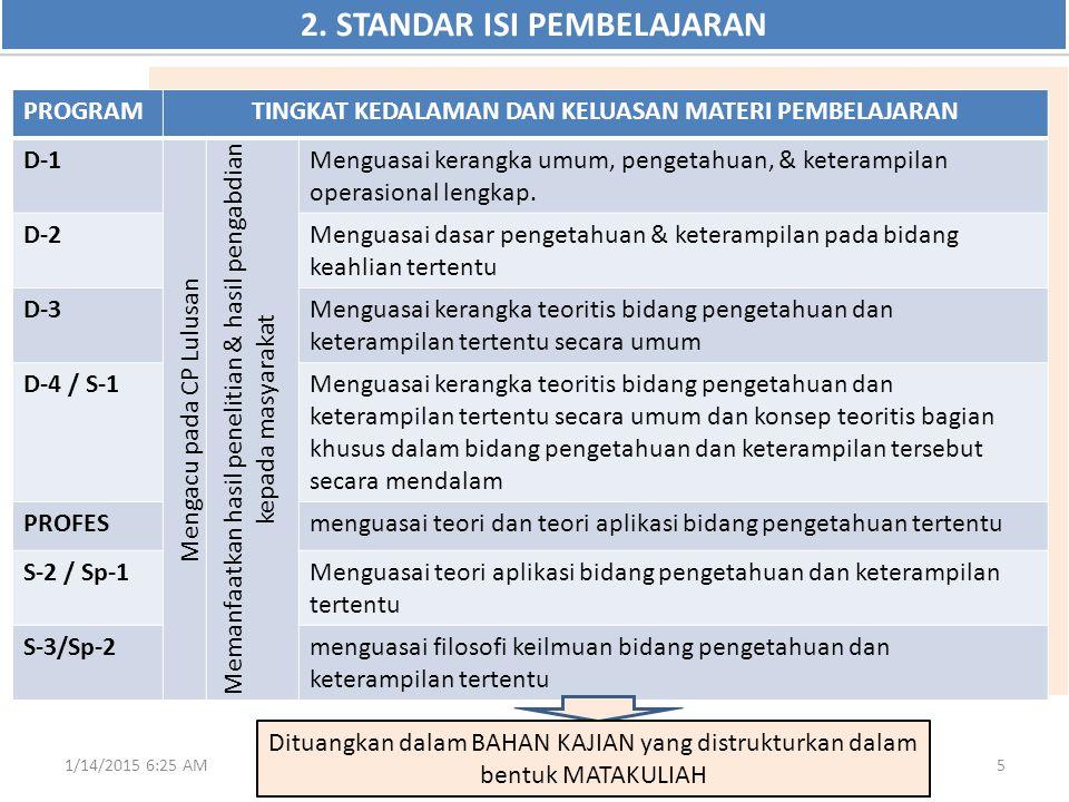 1/14/2015 6:27 AM5 PROGRAMTINGKAT KEDALAMAN DAN KELUASAN MATERI PEMBELAJARAN D-1 Mengacu pada CP Lulusan Memanfaat kan hasil penelitian & hasil pengab
