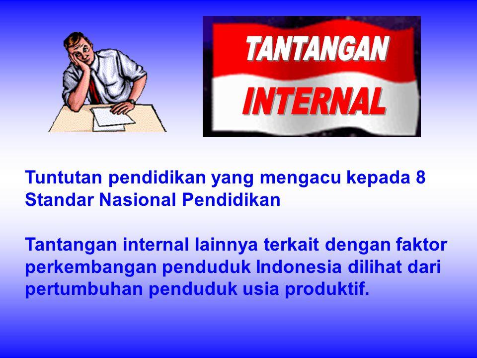Tuntutan pendidikan yang mengacu kepada 8 Standar Nasional Pendidikan Tantangan internal lainnya terkait dengan faktor perkembangan penduduk Indonesia dilihat dari pertumbuhan penduduk usia produktif.