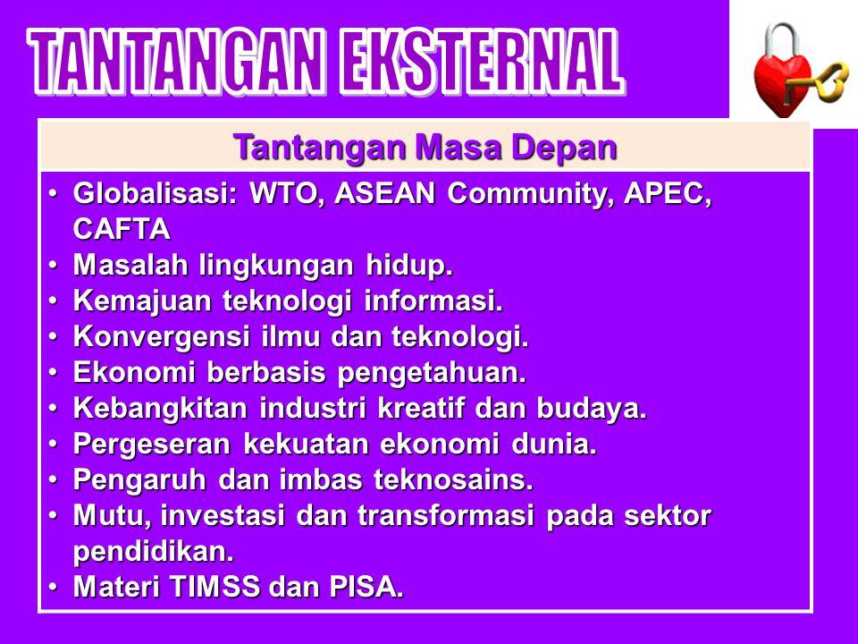 Tantangan Masa Depan Globalisasi: WTO, ASEAN Community, APEC, CAFTAGlobalisasi: WTO, ASEAN Community, APEC, CAFTA Masalah lingkungan hidup.Masalah lingkungan hidup.