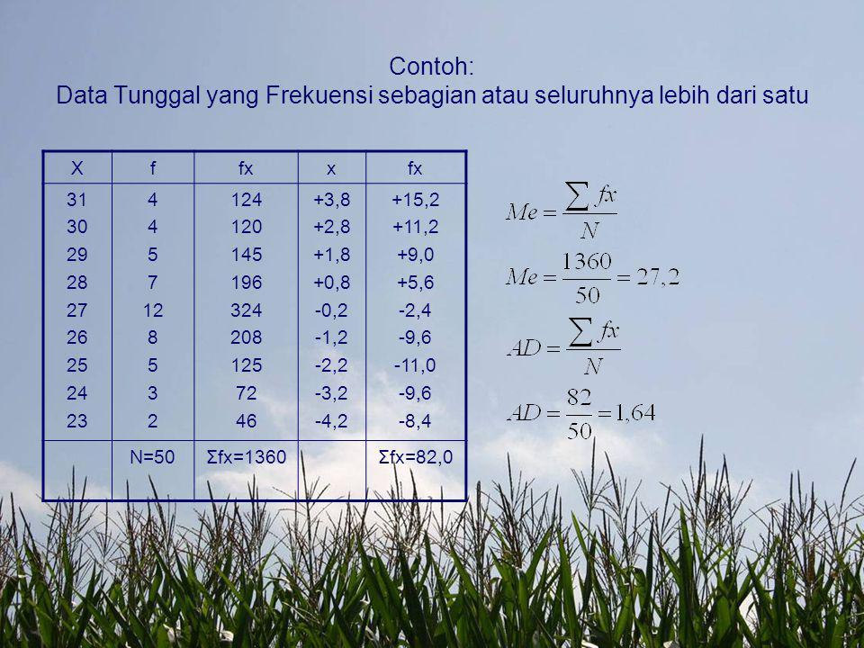Contoh: Data Tunggal yang Frekuensi sebagian atau seluruhnya lebih dari satu Xffxx 31 30 29 28 27 26 25 24 23 4 5 7 12 8 5 3 2 124 120 145 196 324 208