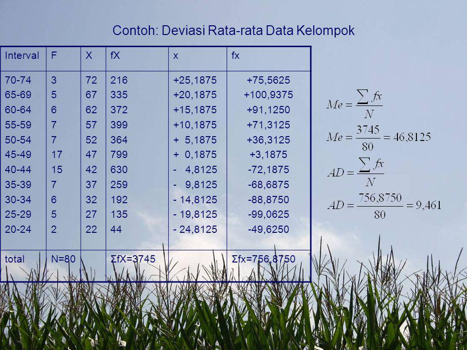 Contoh: Deviasi Rata-rata Data Kelompok IntervalFXfXxfx 70-74 65-69 60-64 55-59 50-54 45-49 40-44 35-39 30-34 25-29 20-24 3 5 6 7 17 15 7 6 5 2 72 67