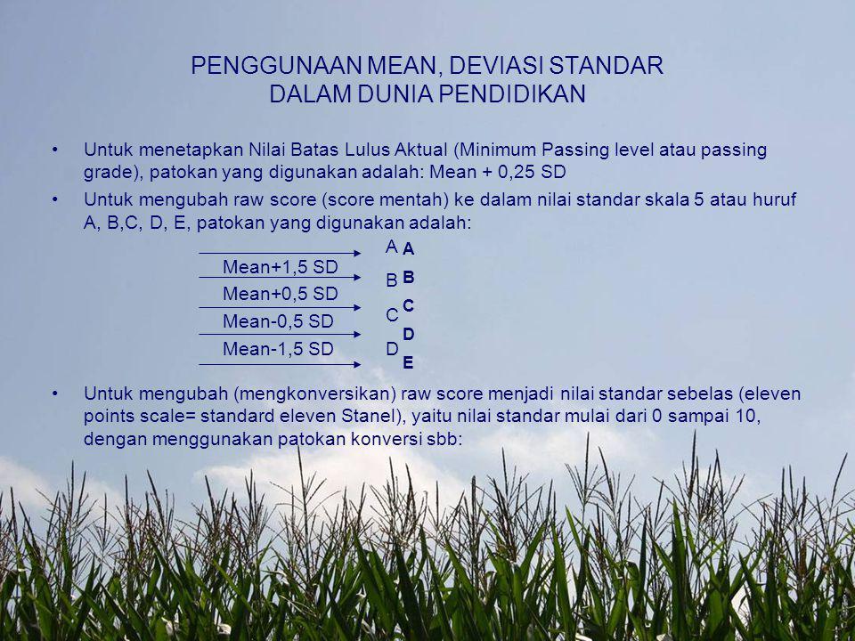 PENGGUNAAN MEAN, DEVIASI STANDAR DALAM DUNIA PENDIDIKAN Untuk menetapkan Nilai Batas Lulus Aktual (Minimum Passing level atau passing grade), patokan
