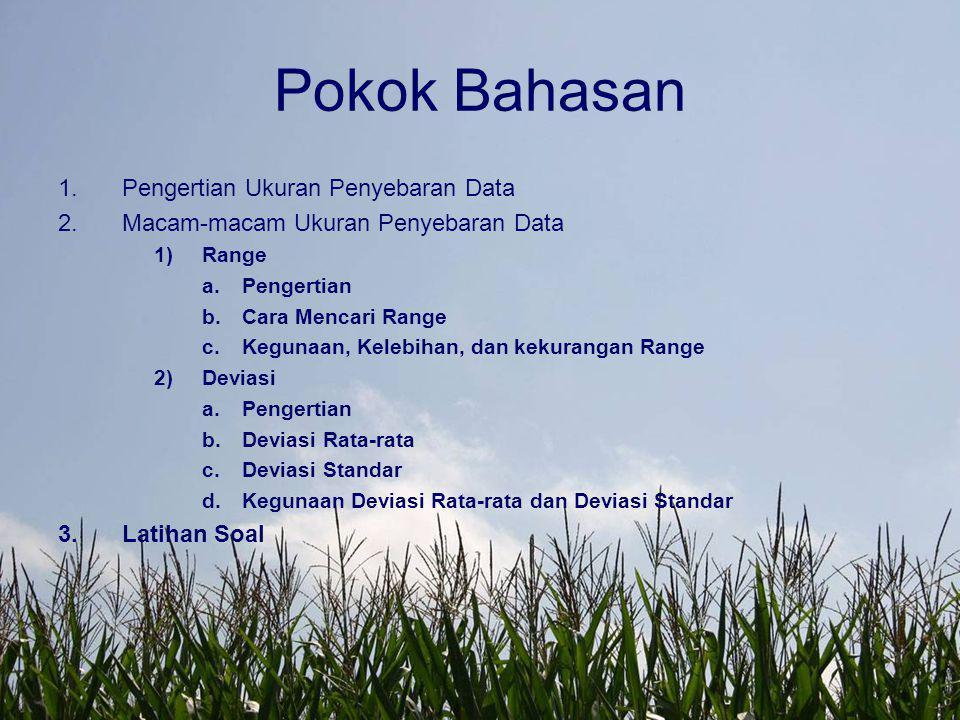 Pokok Bahasan 1.Pengertian Ukuran Penyebaran Data 2.Macam-macam Ukuran Penyebaran Data 1)Range a.Pengertian b.Cara Mencari Range c.Kegunaan, Kelebihan