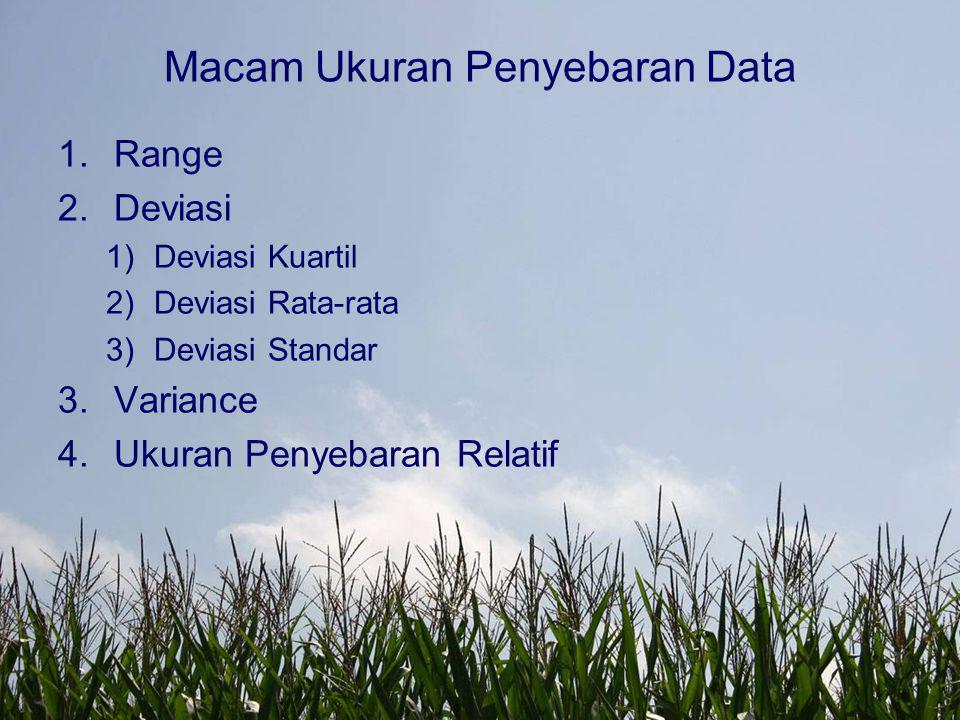 Macam Ukuran Penyebaran Data 1.Range 2.Deviasi 1)Deviasi Kuartil 2)Deviasi Rata-rata 3)Deviasi Standar 3.Variance 4.Ukuran Penyebaran Relatif