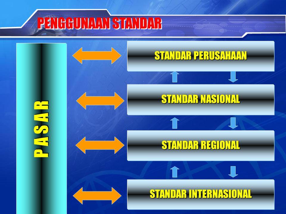 PENGGUNAAN STANDAR STANDAR PERUSAHAAN P A S A R STANDAR NASIONAL STANDAR REGIONAL STANDAR INTERNASIONAL