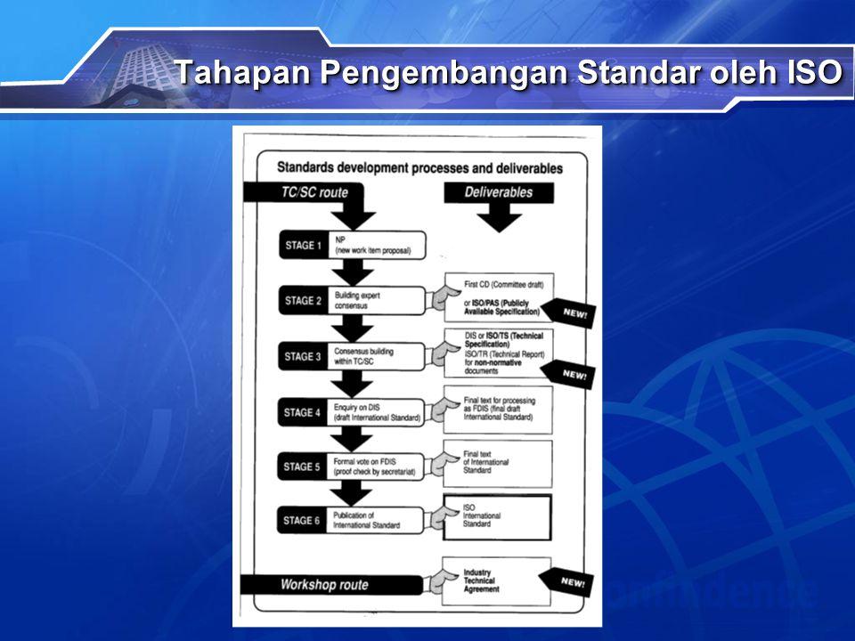 Jenis Standar…………… Standar suatu produk (SNI) Sistem Manajemen Mutu (ISO 9001) Sistem Manajemen Lingkungan (ISO 14001) Sistem Manajemen K3 ISO 22000, HACCP, Pangan Organik, RSPO, ISPO, etc.