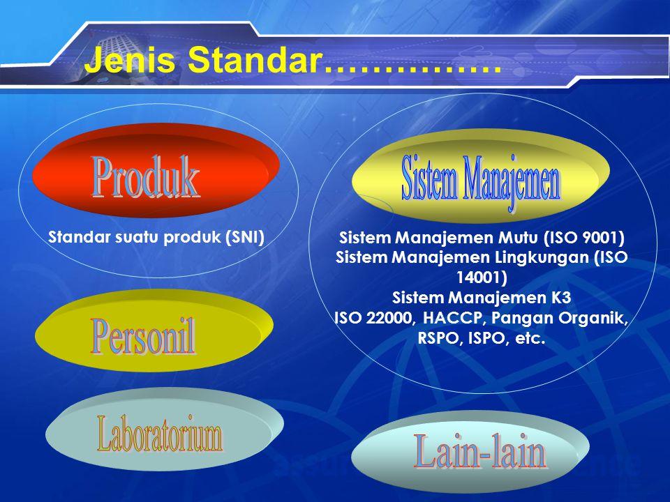 Jenis Standar…………… Standar suatu produk (SNI) Sistem Manajemen Mutu (ISO 9001) Sistem Manajemen Lingkungan (ISO 14001) Sistem Manajemen K3 ISO 22000,