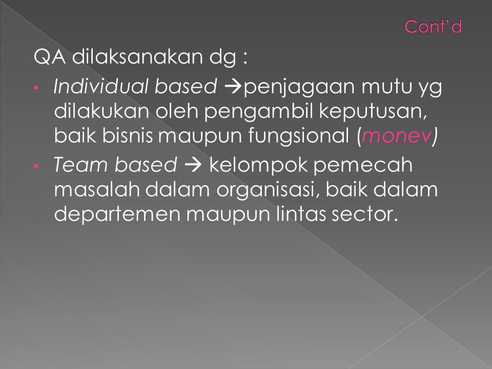 QA dilaksanakan dg : Individual based  penjagaan mutu yg dilakukan oleh pengambil keputusan, baik bisnis maupun fungsional (monev) Team based  kelompok pemecah masalah dalam organisasi, baik dalam departemen maupun lintas sector.