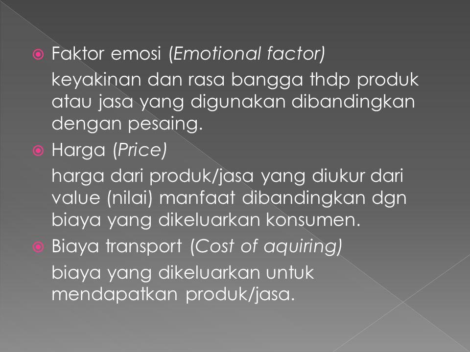  Faktor emosi (Emotional factor) keyakinan dan rasa bangga thdp produk atau jasa yang digunakan dibandingkan dengan pesaing.