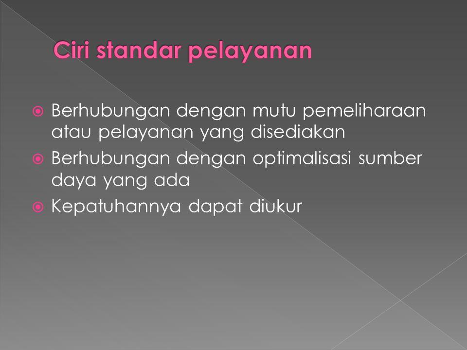 Standar outcomeStandar inputStandar procces Standar lingkungan Penyimpangan Penyebab Masalah mutu Penyimpangan Masalah mutu
