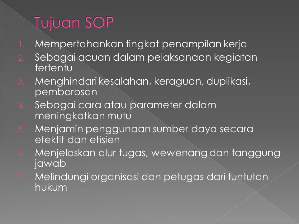 a.Standar pelayanan umum (2) b. Standar pelayanan antenatal (6) c.