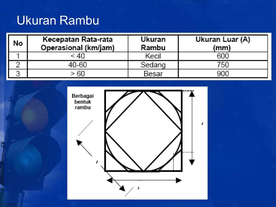 Ukuran Rambu