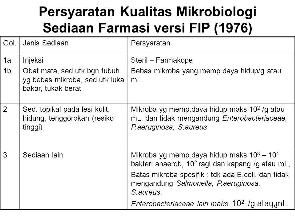 10 Persyaratan Kualitas Mikrobiologi Sediaan Farmasi versi FIP (1976) Gol.Jenis SediaanPersyaratan 1a 1b Injeksi Obat mata, sed.utk bgn tubuh yg bebas