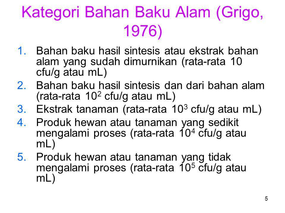 5 Kategori Bahan Baku Alam (Grigo, 1976) 1.Bahan baku hasil sintesis atau ekstrak bahan alam yang sudah dimurnikan (rata-rata 10 cfu/g atau mL) 2.Baha