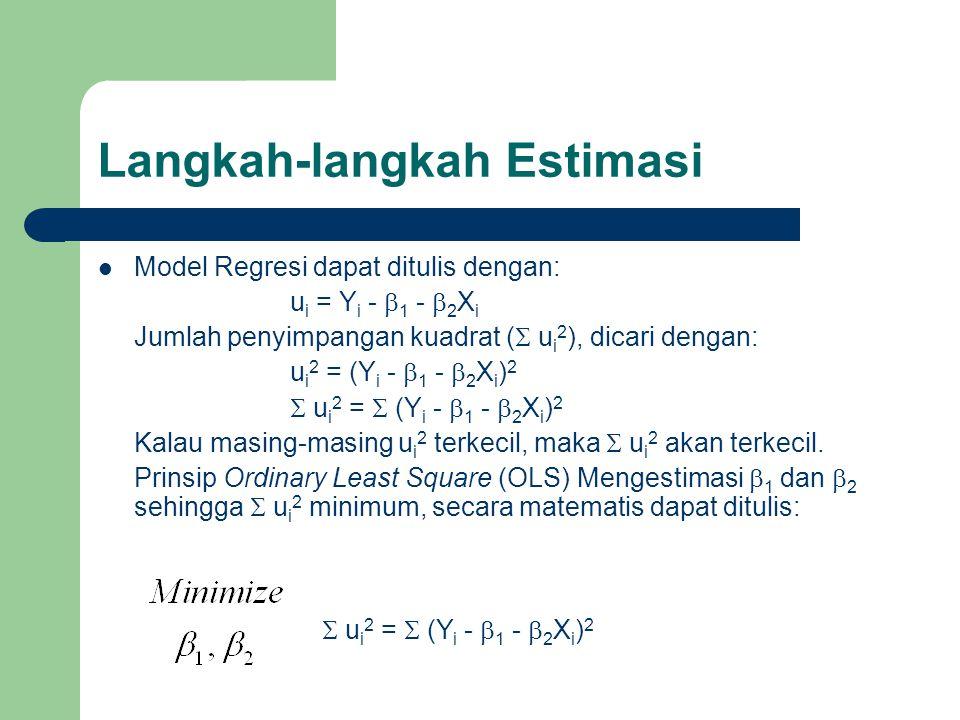 Langkah-langkah Estimasi Model Regresi dapat ditulis dengan: u i = Y i -  1 -  2 X i Jumlah penyimpangan kuadrat (  u i 2 ), dicari dengan: u i 2 =