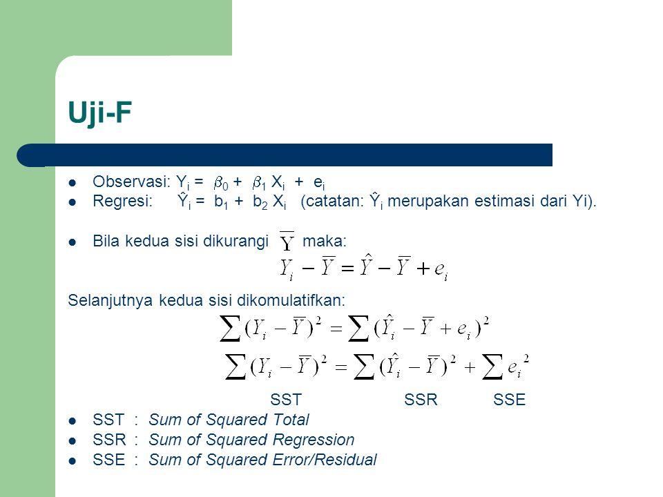 Uji-F Observasi: Y i =  0 +  1 X i + e i Regresi: Ŷ i = b 1 + b 2 X i (catatan: Ŷ i merupakan estimasi dari Yi). Bila kedua sisi dikurangi maka: Sel